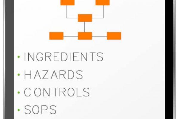 HACCP-PC PLAN